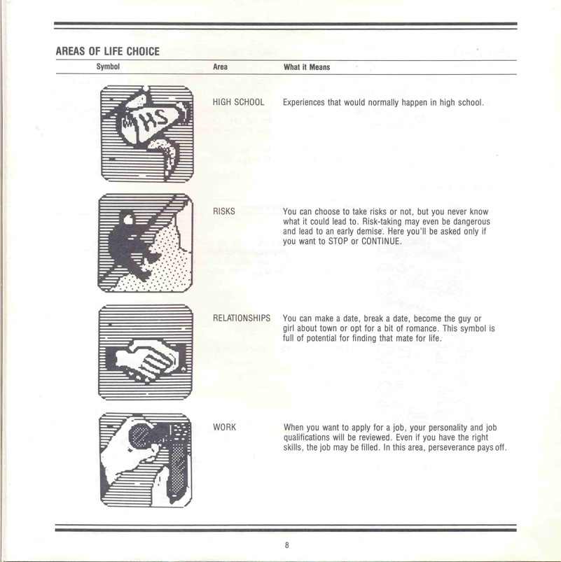 Alter Ego Manual Page 8