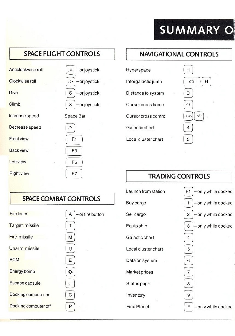 Elite Quick Key Control Guide page 2
