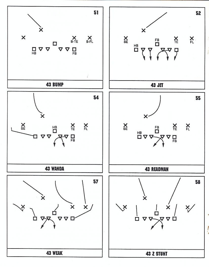 C64sets Com John Madden Football Defensive Playbook Page 10