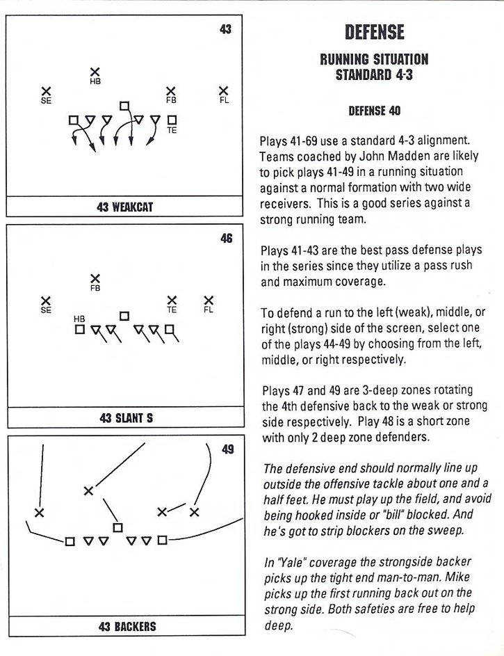 C64sets Com John Madden Football Defensive Playbook Page 9