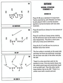 John Madden Football defensive playbook page 11