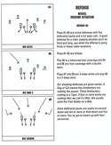 John Madden Football defensive playbook page 17