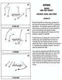 John Madden Football offensive playbook page 16