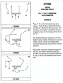 John Madden Football offensive playbook page 19