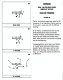 John Madden Football offensive playbook page 5