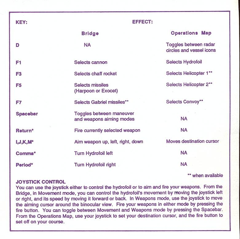 PHM Pegasus command summary card 3